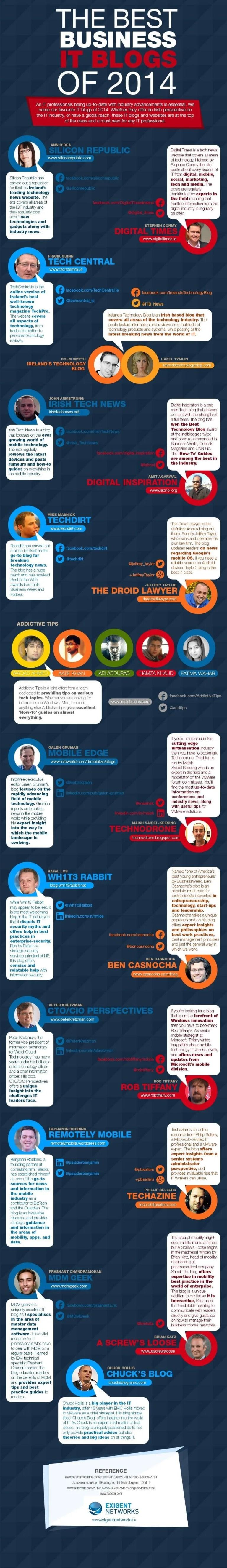 Best IT Blogs Of 2014