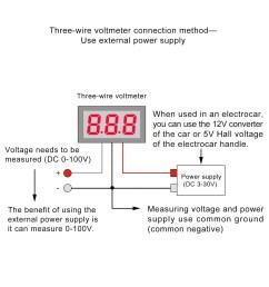 0 28inch 0 100v three wire dc voltmeter blue [ 1500 x 1500 Pixel ]