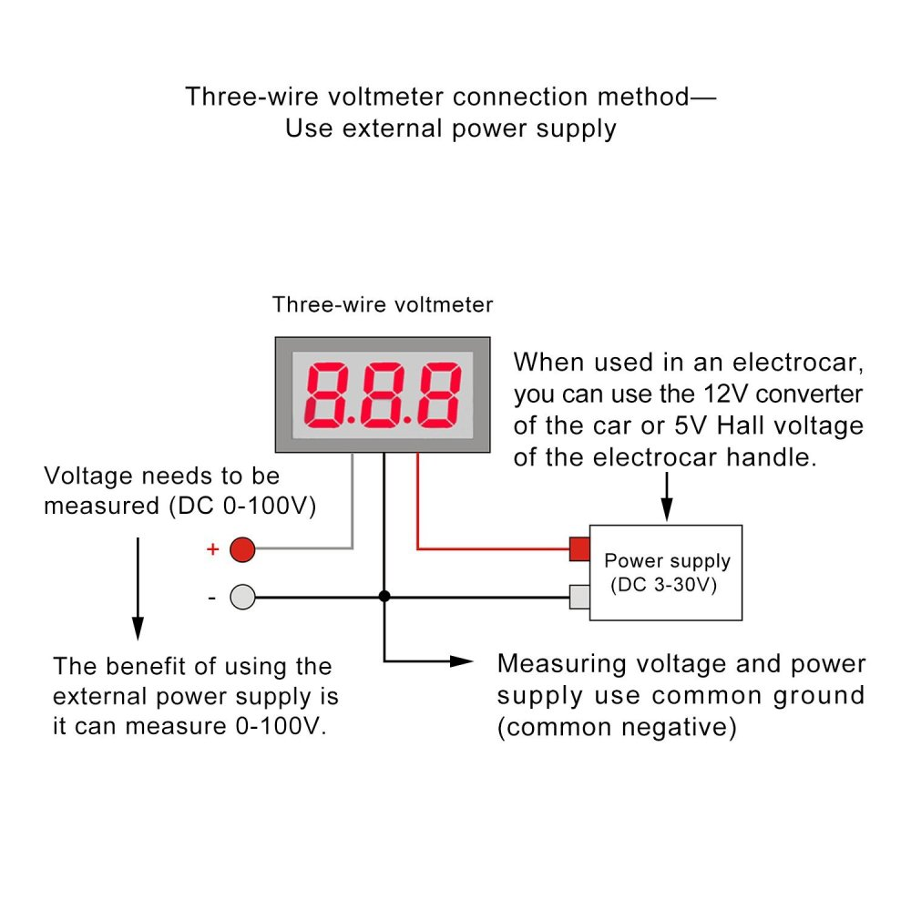 medium resolution of 0 28inch 0 100v three wire dc voltmeter blue
