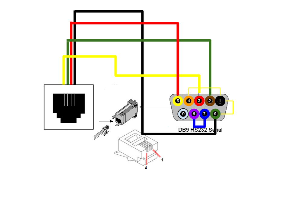 Rj25 Wiring Diagram Wiring Pinout Needed For Rj11 To Db9 Serial