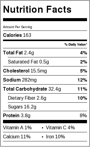 Nutrition info for Gingerbread Pear Muffins