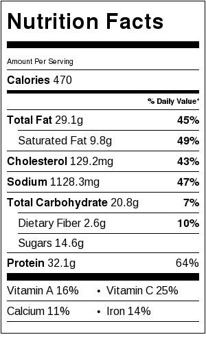 Butter Chicken Nutrtion Info