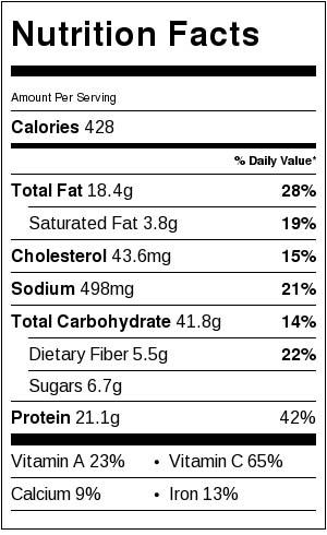 Dairy Free Salmon Chowder - Nutrtion Info