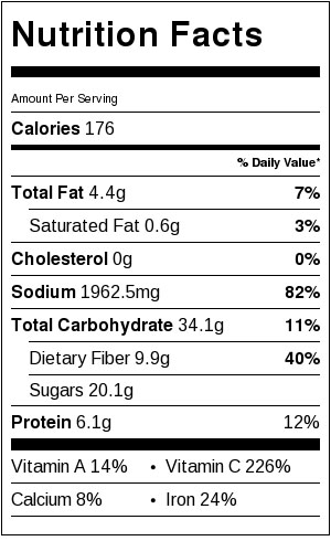 Roasted Green Enchilada Sauce - Nutrition facts
