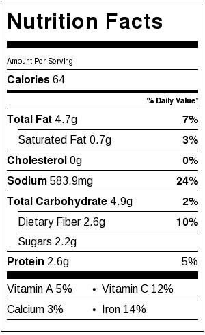 Easy Lemon Roasted Asparagus - Nutrtion Facts