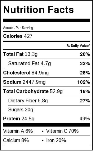 Nutrtion Facts for Pineapple and Ham Stir Fry