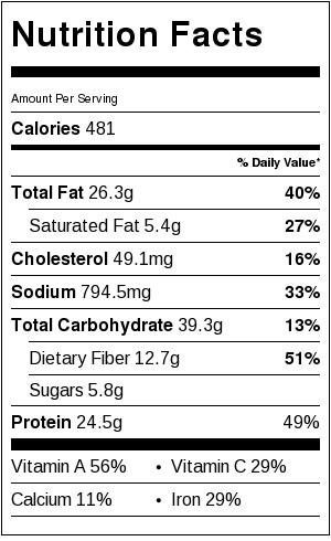 Healthy Taco Salad - Nutrtion Info