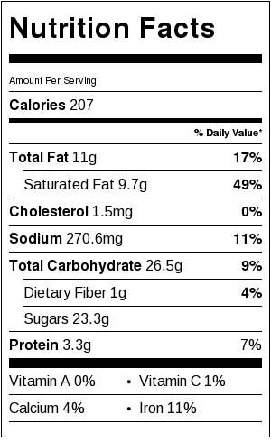 Golden Milk Frozen Yogurt Bark - Nutrtion Facts
