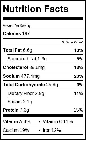 gluten-free-savory-bread-nutrtion-facts
