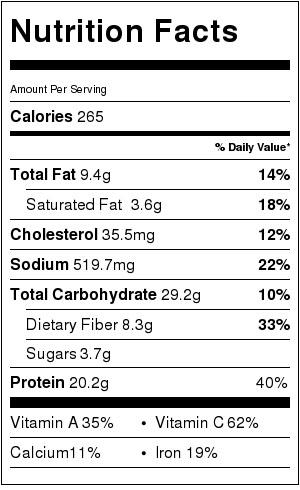 Nutrition Facts for Lemon Artichoke Soup