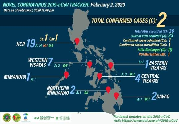 DOH tracker of novel coronavirus cases in the Philippines