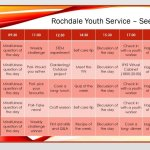 Rochdale Youth Service Virtual Programme!