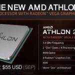 【Athlonは死なず】 AMDが新型Athlon GEシリーズを発表