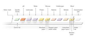 small resolution of combur test astrip illustration 2