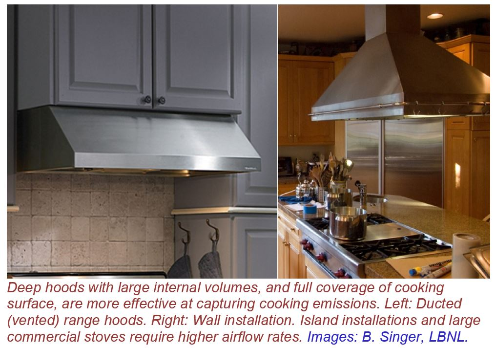 kitchen range hoods stand alone cabinet hood supplement 2 selecting a rocis org ce is expected to be finalized by the american society of testing and materials astm early 2018 ratings for should available