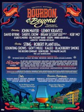 bourbon-beyond-festival-lineup-2018