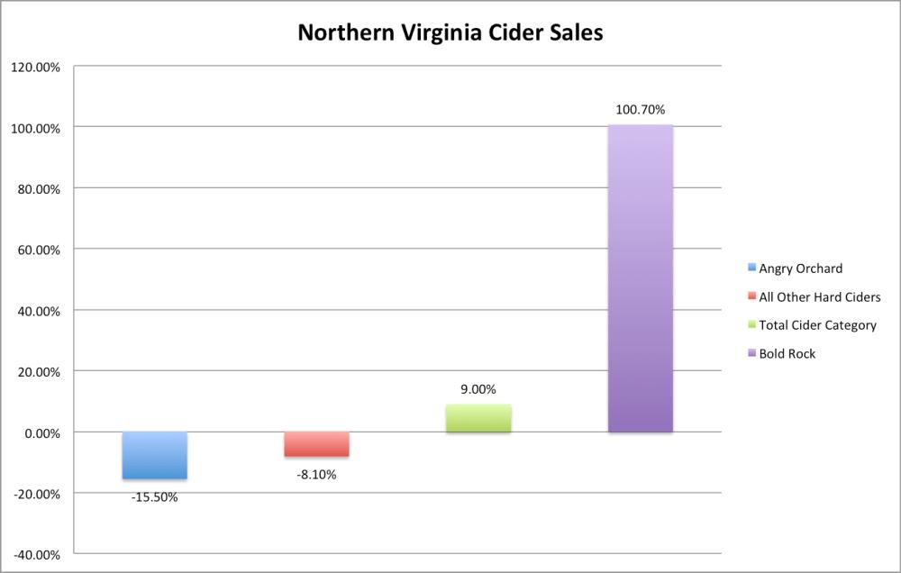 cider_sales