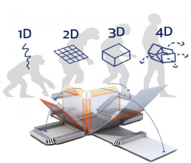 How to draw Different Dimension shapes like 2D 3D 4D 5D 6D 7D | Rock ...