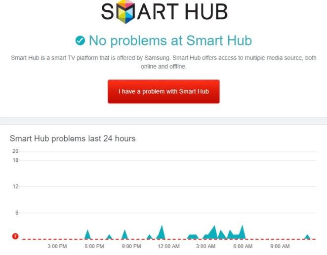Smart Call Gets An Error Fix EMUI Problems