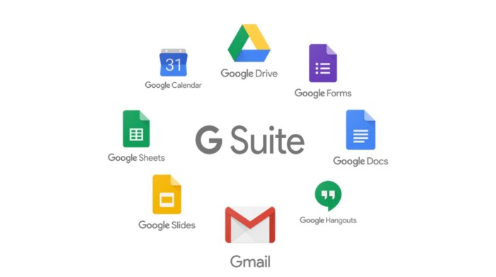 What Is G-Suite