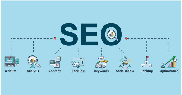 What is a Search Engine Optimization