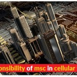 What is the responsibility of msc in cellular telephone system