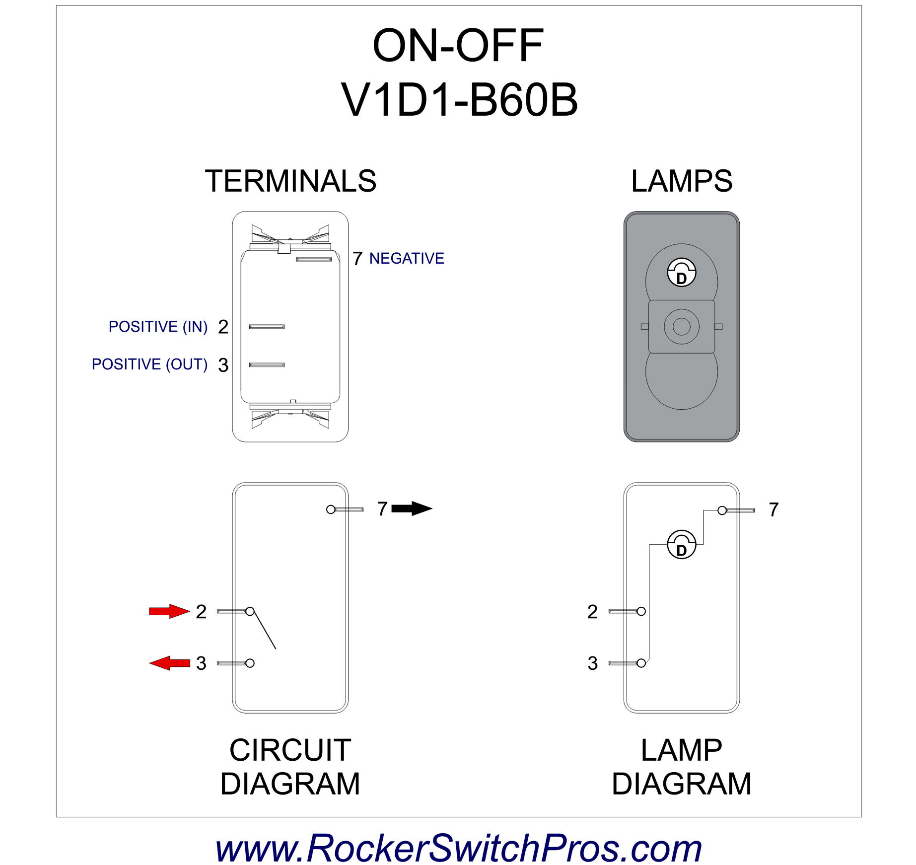 Rocker Switch ON OFF SPST 1 Dep Light V1D1