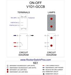 led rocker switch red on off rocker switch pros rigid led wiring diagram led [ 1845 x 1742 Pixel ]