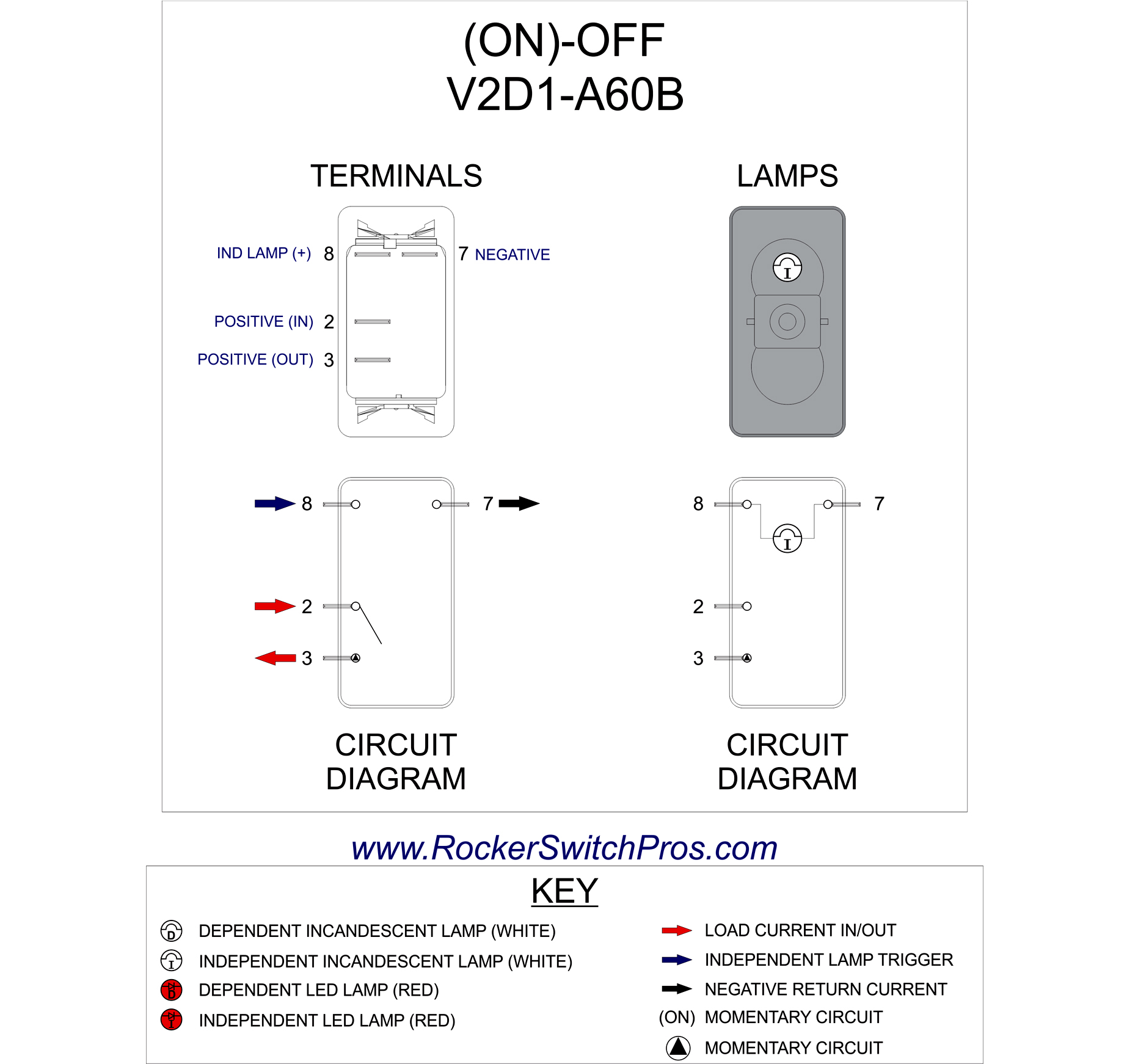 illuminated rocker switch wiring diagram telephone extension uk on off spst 1 ind lamp