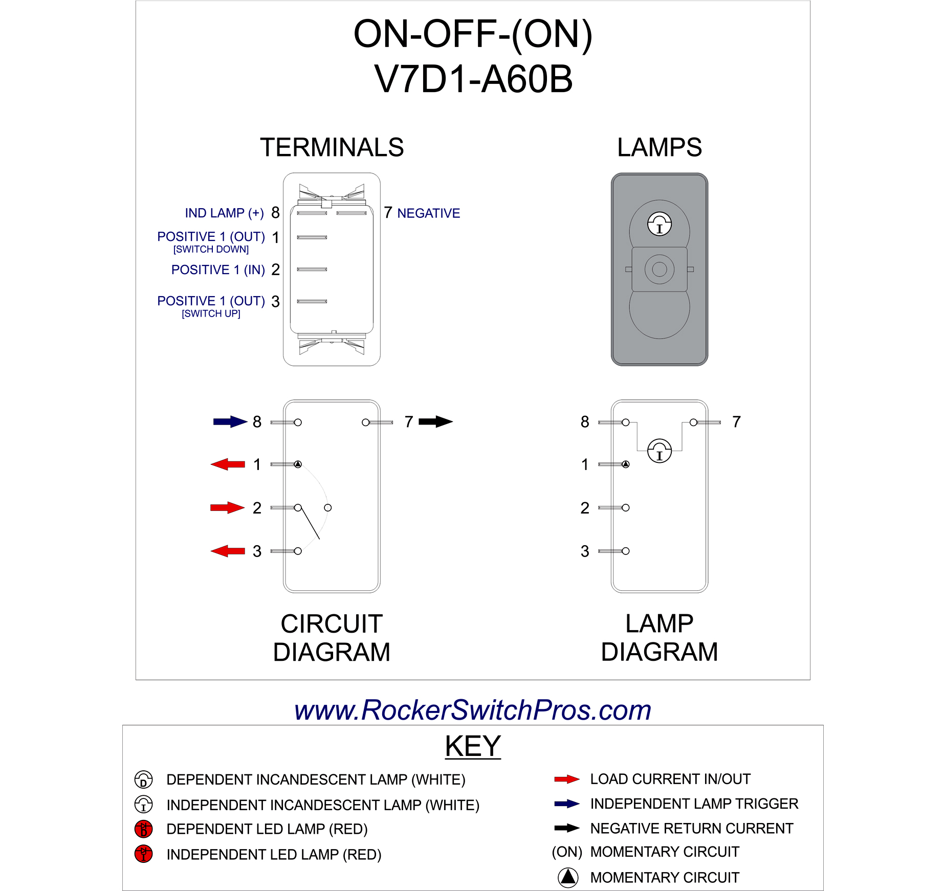 hight resolution of latching and momentary switch