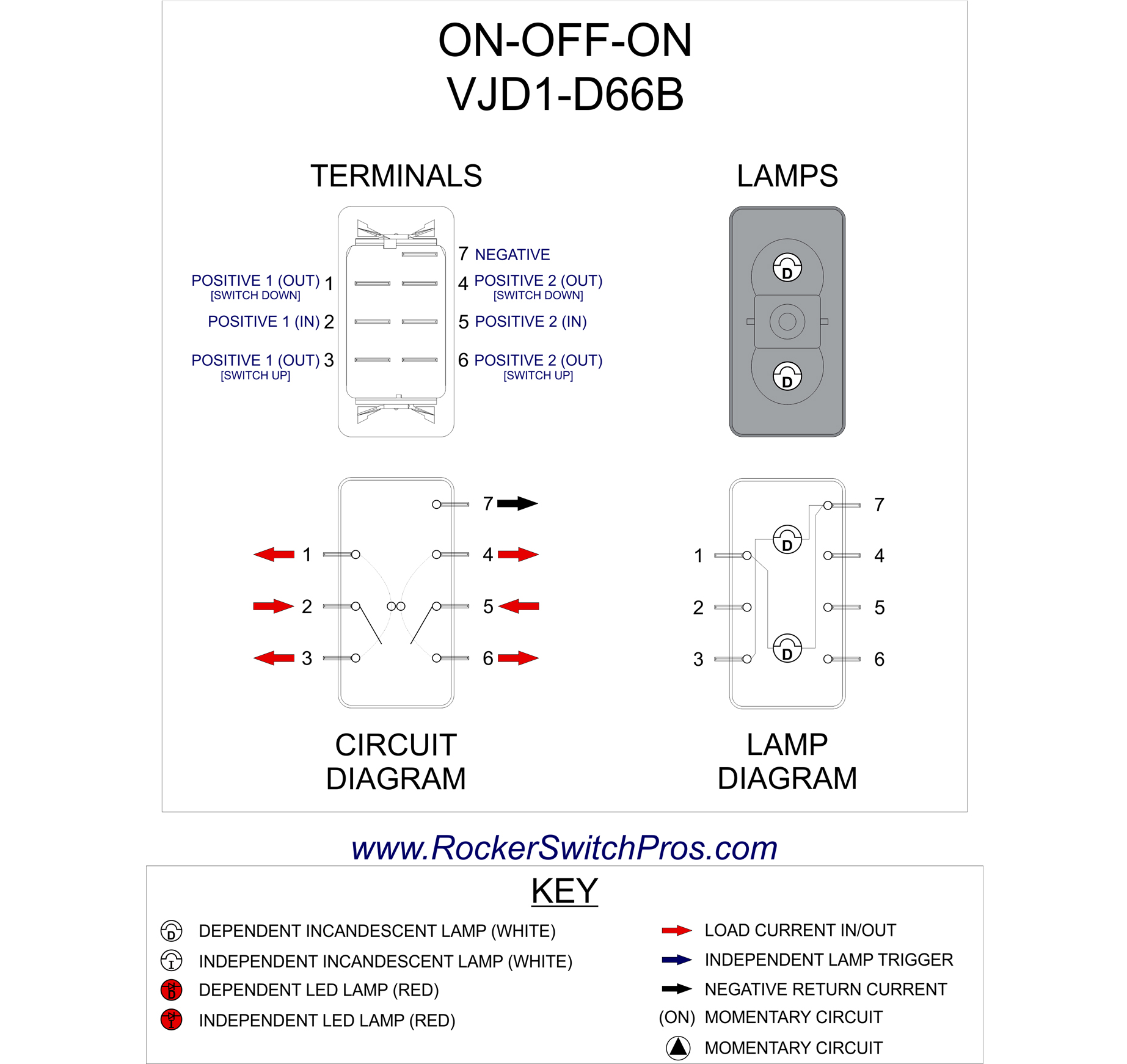 on off switch wiring diagram am transmitter block rocker dpdt 2 dep lights