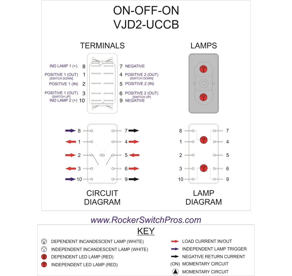 medium resolution of on off on led switch