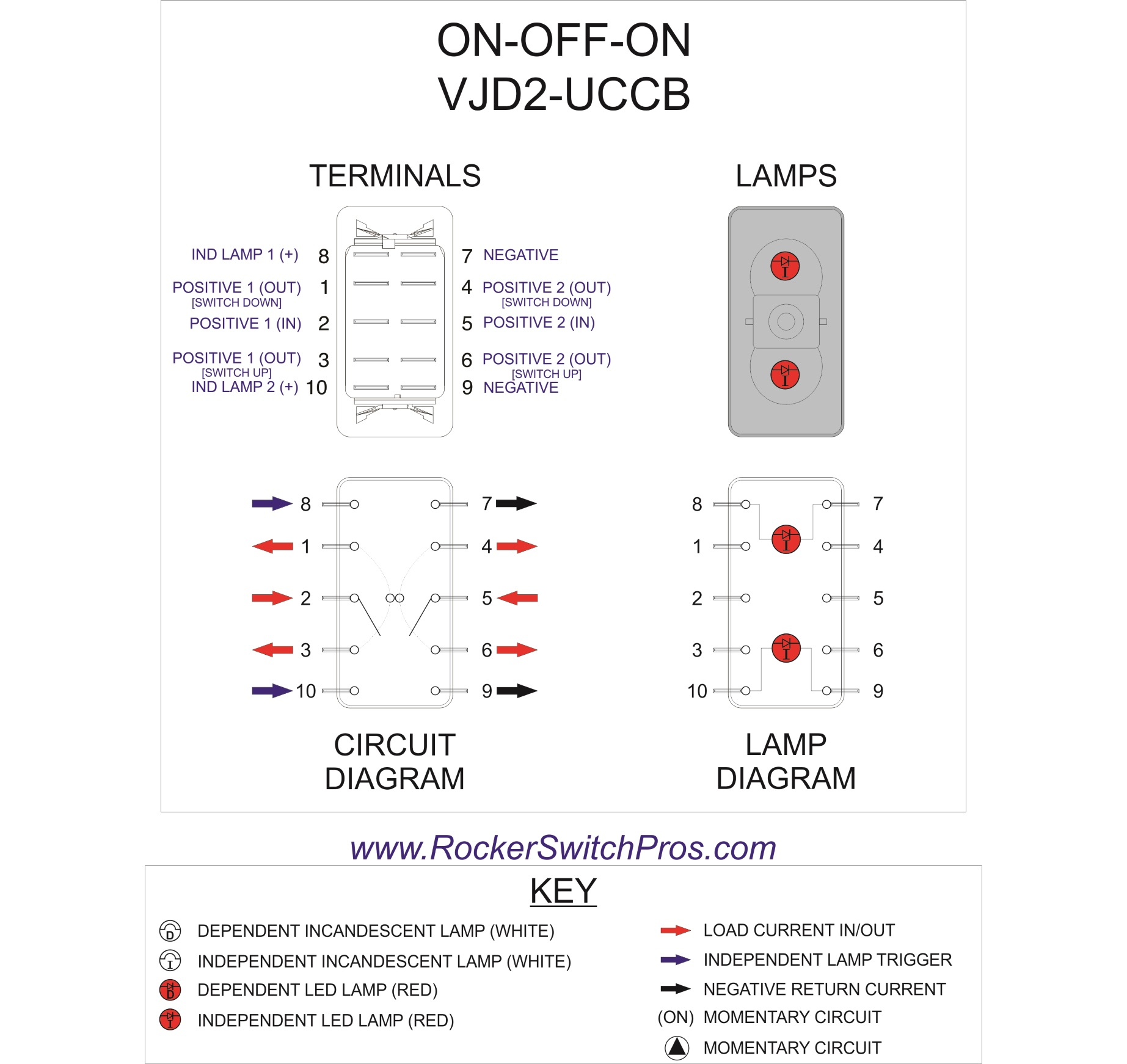 hight resolution of on off on led switch