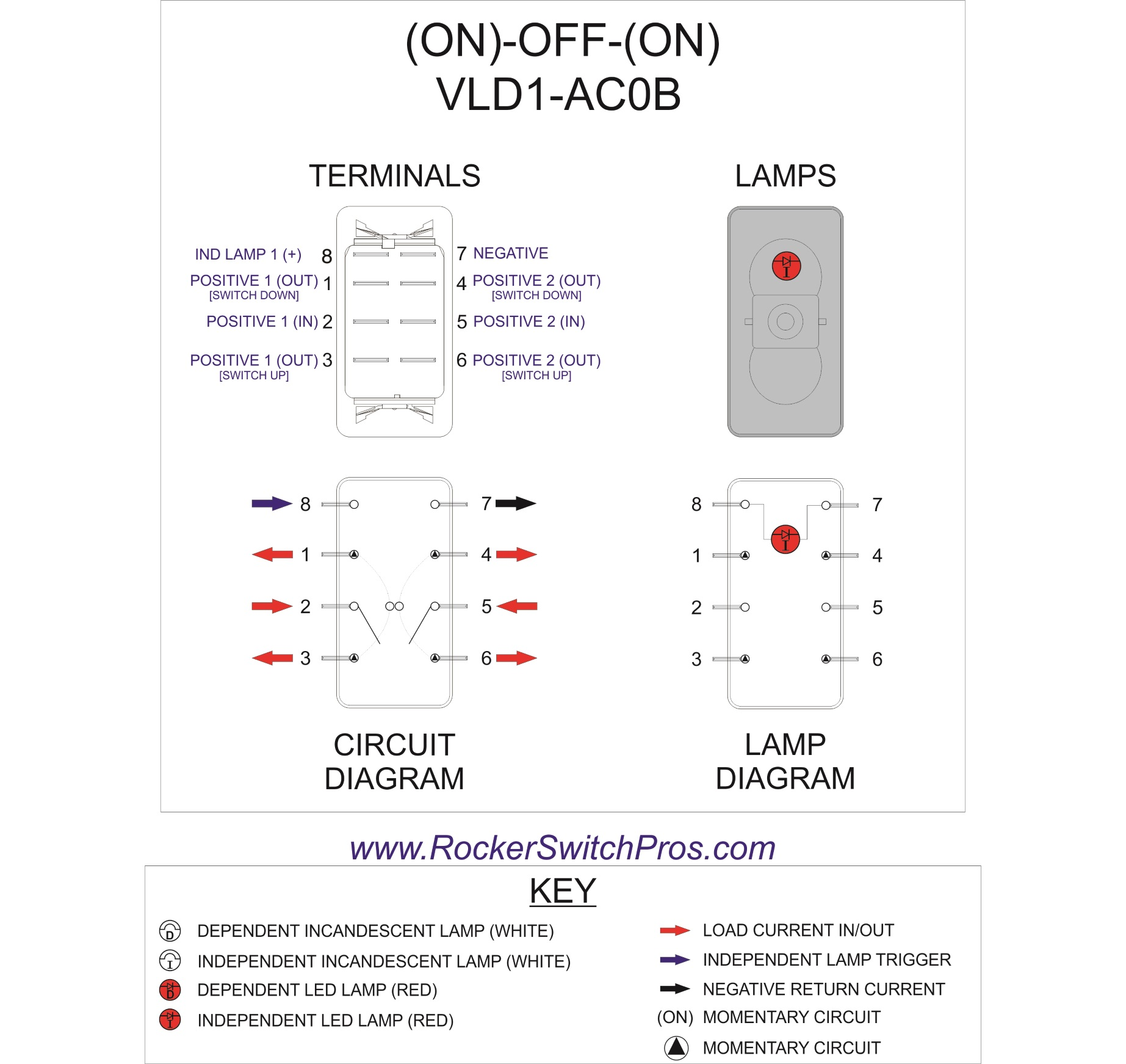 ON OFF ON Switch Red LED Rocker Switch Pros