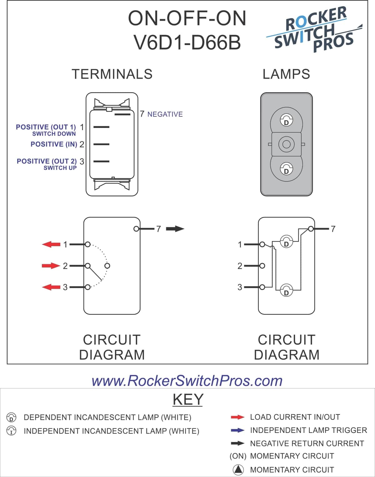Carling Switch Wiring Diagrams : carling, switch, wiring, diagrams, Rocker, Switch, ON-OFF-ON, Lights