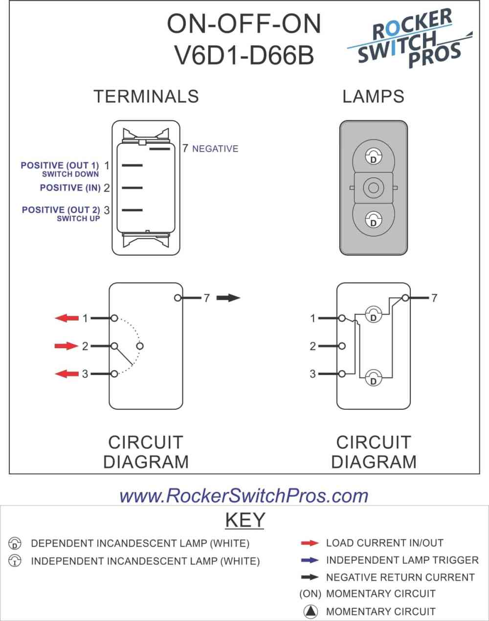 medium resolution of v6d1 rocker switch on off on spdt 2 lights rocker switch pros carling contura switch wiring diagram carling switch wiring diagram
