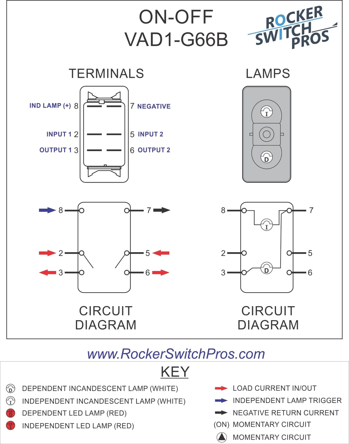 lighted rocker switch wiring diagram vauxhall astra 2016 carling