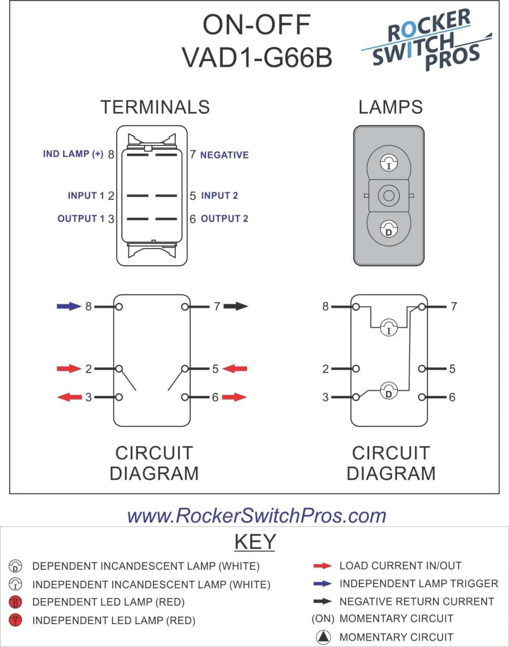 medium resolution of single pole double throw toggle switch wiring diagram
