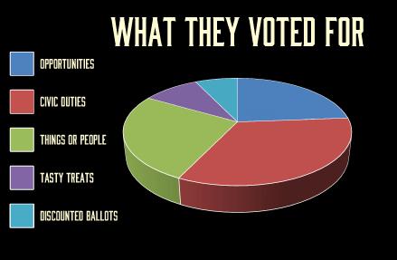 vote-tally