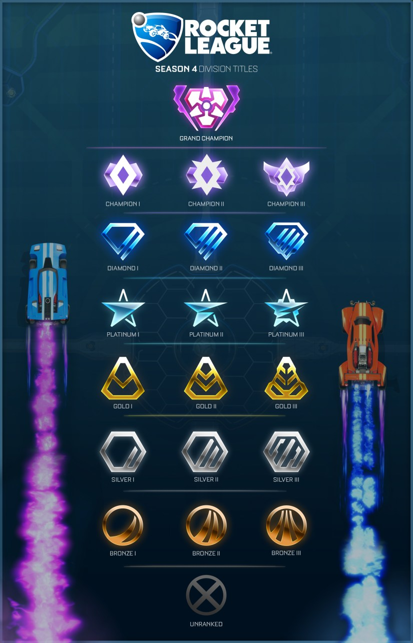 Season 4 Ranks and Tiers