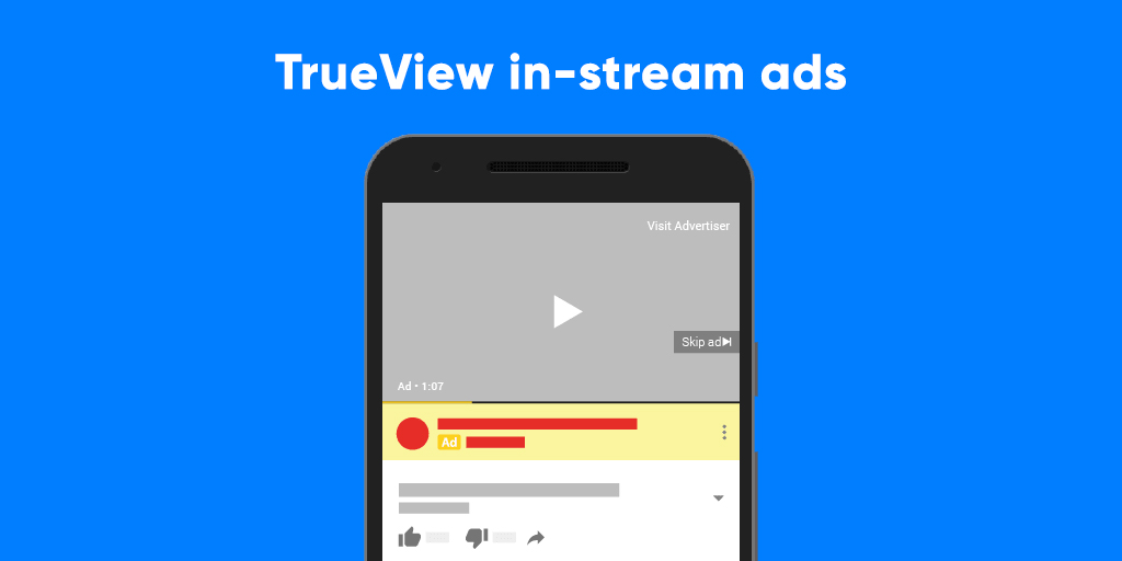 Where can Youtube TrueView in-stream ads be viewed?