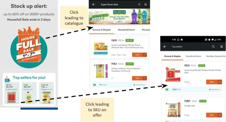 Groffers apt landing pages to improve conversion