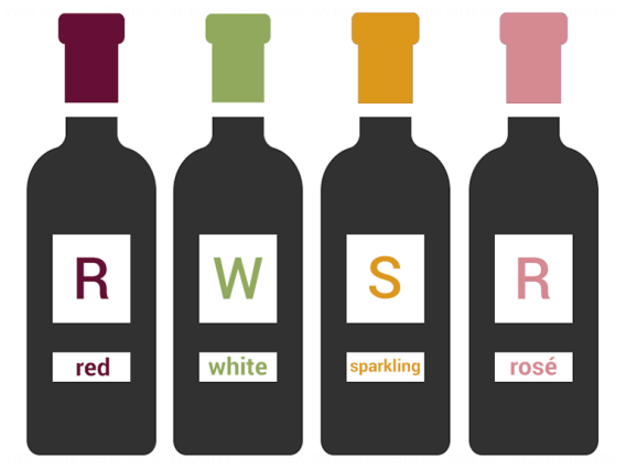 wine club categories