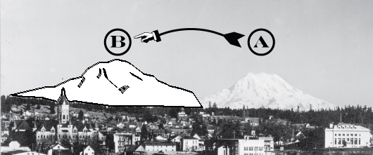 Plan for moving a mountain.