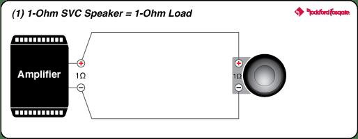 rockford fosgate punch p200 2 wiring diagram boat light switch 300 watt mono amplifier 1