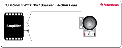 2 Ohm Subwoofer Wiring Diagram