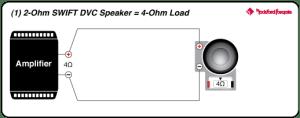 Power 600 Watt 4Channel Amplifier   Rockford Fosgate