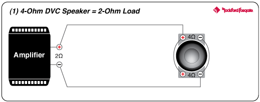 For A Dual Voice Coil Speaker Wiring Diagram Punch 15 Quot P3 4 Ohm Dvc Subwoofer Rockford Fosgate
