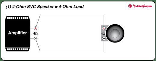 Power 400 Watt 4-Channel Amplifier