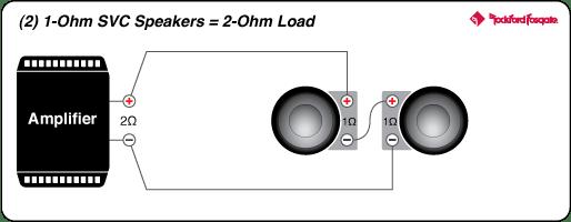 Power 1,500 Watt Class-bd Constant Power Amplifier
